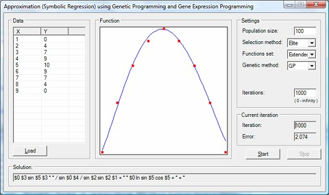 Function Approximation sample application