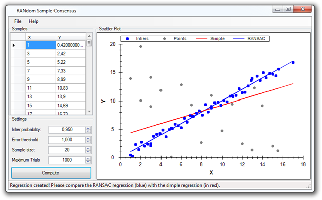 Robust linear regression estimation with RANSAC.