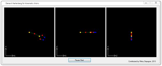 Denavit-Hartenberg forward kinematics sample application.
