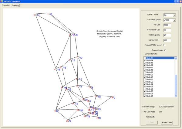 Sample Image - Ant_Colony_Optimisation.jpg